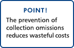 POINT!The prevention of collection omissions reduces wasteful costs
